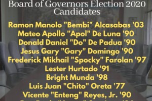 Board of Governors Election 2020 Candidates